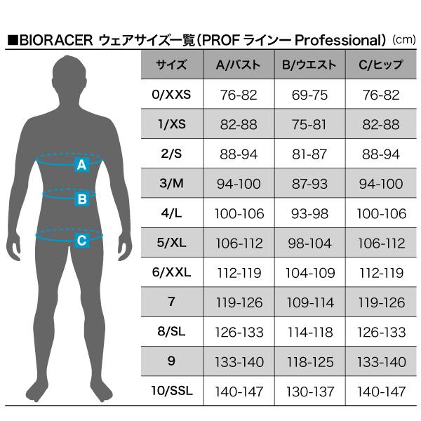 BIORACER ウェアサイズ一覧 PROFライン